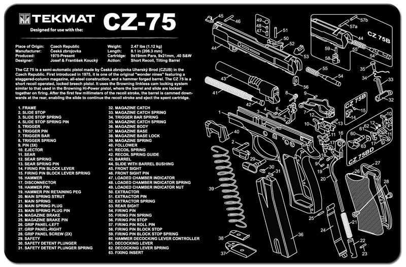 Cz 75 Gunmat Us